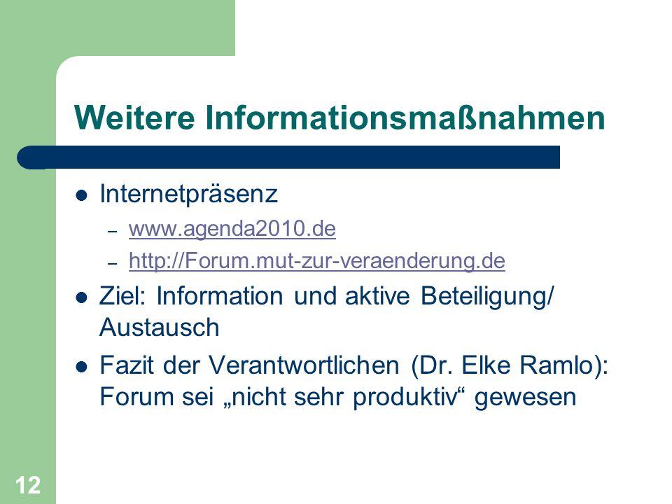 Weitere Informationsmaßnahmen Internetpräsenz – www.agenda2010.de www.agenda2010.de – http://Forum.mut-zur-veraenderung.de http://Forum.mut-zur-veraenderung.de Ziel: Information und aktive Beteiligung/ Austausch Fazit der Verantwortlichen (Dr.