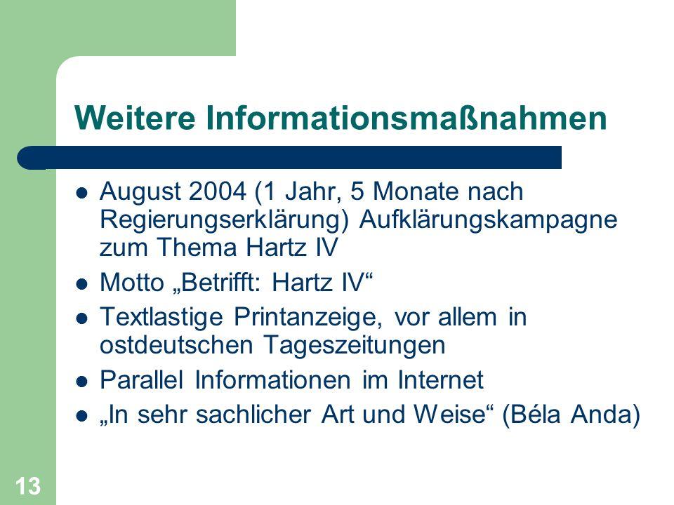 Weitere Informationsmaßnahmen August 2004 (1 Jahr, 5 Monate nach Regierungserklärung) Aufklärungskampagne zum Thema Hartz IV Motto Betrifft: Hartz IV