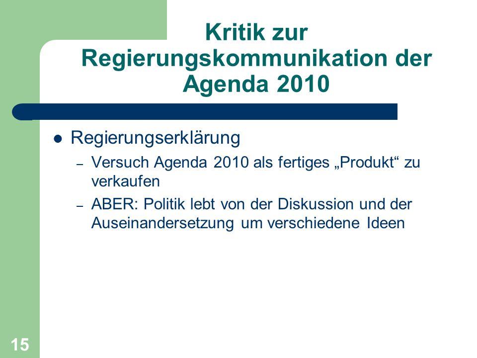 Kritik zur Regierungskommunikation der Agenda 2010 Regierungserklärung – Versuch Agenda 2010 als fertiges Produkt zu verkaufen – ABER: Politik lebt vo