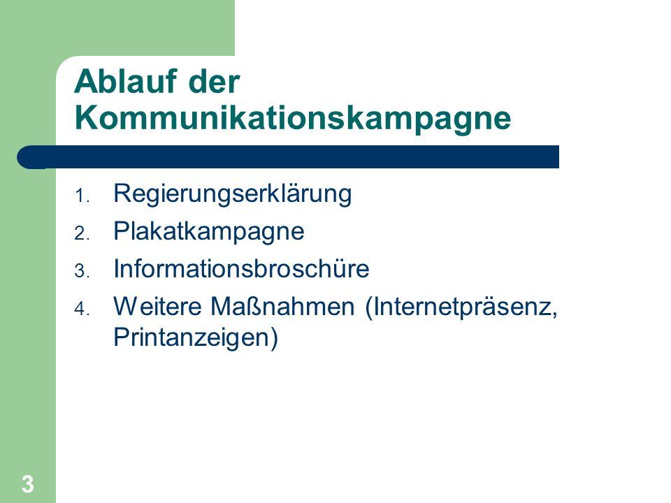 Ablauf der Kommunikationskampagne 1. Regierungserklärung 2. Plakatkampagne 3. Informationsbroschüre 4. Weitere Maßnahmen (Internetpräsenz, Printanzeig