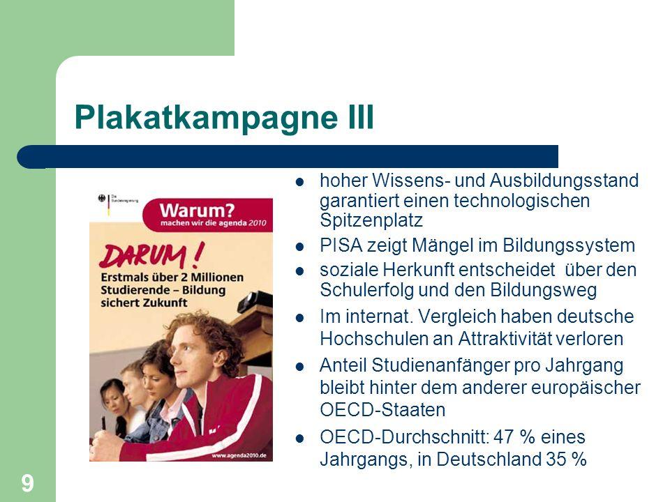 Plakatkampagne III hoher Wissens- und Ausbildungsstand garantiert einen technologischen Spitzenplatz PISA zeigt Mängel im Bildungssystem soziale Herkunft entscheidet über den Schulerfolg und den Bildungsweg Im internat.