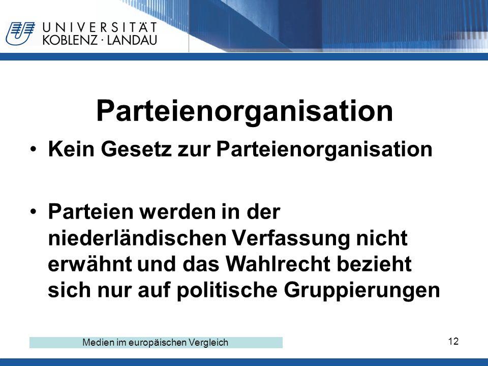 12 Parteienorganisation Kein Gesetz zur Parteienorganisation Parteien werden in der niederländischen Verfassung nicht erwähnt und das Wahlrecht bezieht sich nur auf politische Gruppierungen Medien im europäischen Vergleich