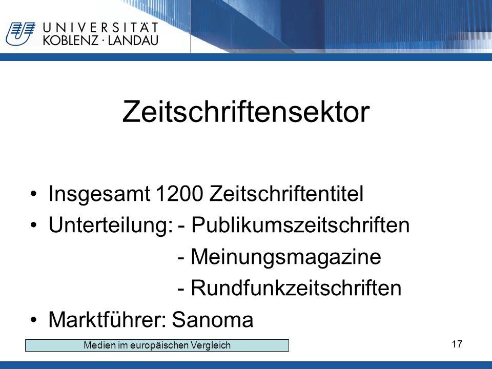17 Zeitschriftensektor Insgesamt 1200 Zeitschriftentitel Unterteilung: - Publikumszeitschriften - Meinungsmagazine - Rundfunkzeitschriften Marktführer: Sanoma Gesundheitspolitik im europäischen Vergleich - Deutschland17 Medien im europäischen Vergleich