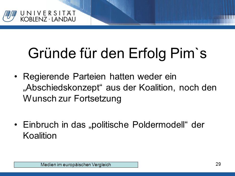 29 Gründe für den Erfolg Pim`s Regierende Parteien hatten weder ein Abschiedskonzept aus der Koalition, noch den Wunsch zur Fortsetzung Einbruch in das politische Poldermodell der Koalition Medien im europäischen Vergleich
