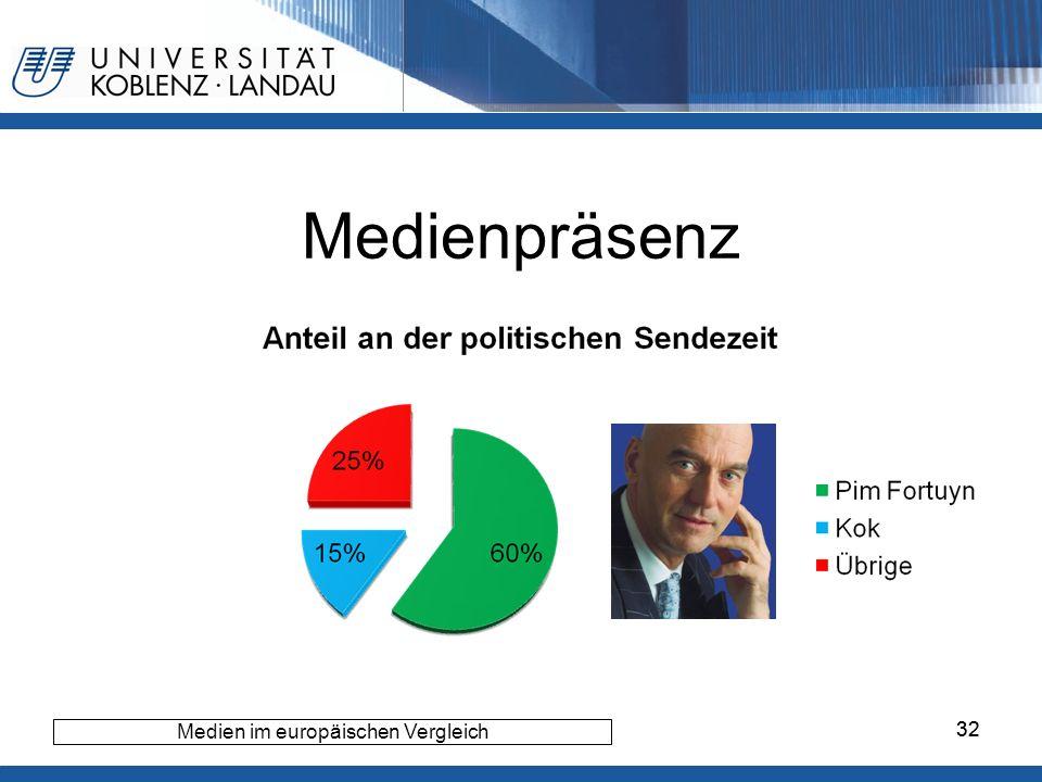 32 Medienpräsenz Gesundheitspolitik im europäischen Vergleich - Deutschland32 Medien im europäischen Vergleich