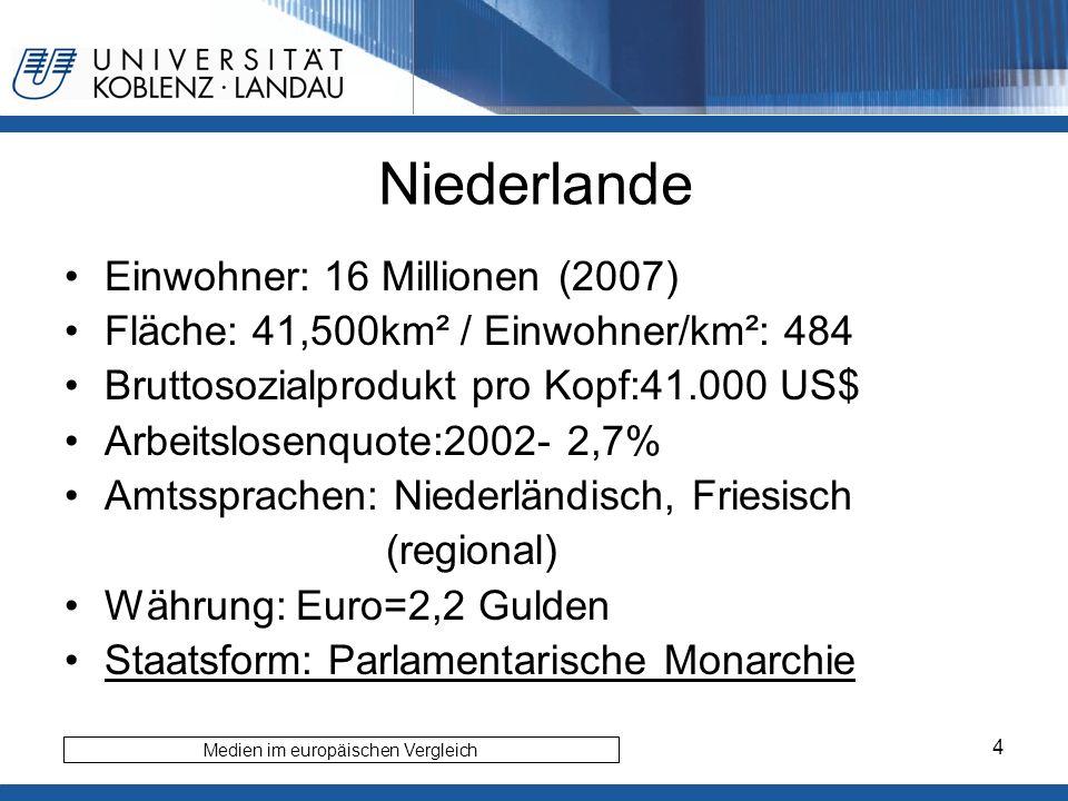 4 Niederlande Einwohner: 16 Millionen (2007) Fläche: 41,500km² / Einwohner/km²: 484 Bruttosozialprodukt pro Kopf:41.000 US$ Arbeitslosenquote:2002- 2,7% Amtssprachen: Niederländisch, Friesisch (regional) Währung: Euro=2,2 Gulden Staatsform: Parlamentarische Monarchie Medien im europäischen Vergleich