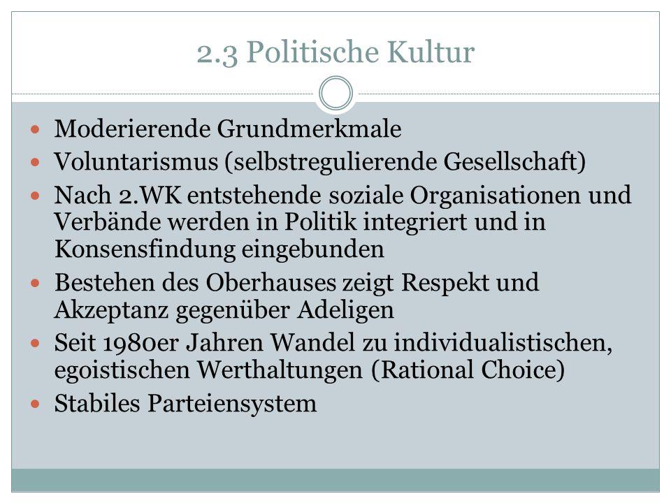 2.3 Politische Kultur Moderierende Grundmerkmale Voluntarismus (selbstregulierende Gesellschaft) Nach 2.WK entstehende soziale Organisationen und Verb