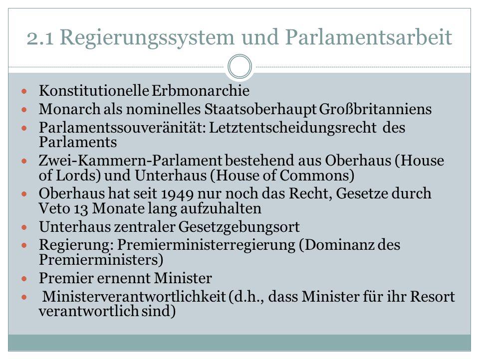 2.1 Regierungssystem und Parlamentsarbeit Konstitutionelle Erbmonarchie Monarch als nominelles Staatsoberhaupt Großbritanniens Parlamentssouveränität: