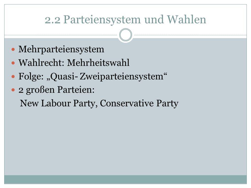 2.2 Parteiensystem und Wahlen Mehrparteiensystem Wahlrecht: Mehrheitswahl Folge: Quasi- Zweiparteiensystem 2 großen Parteien: New Labour Party, Conser