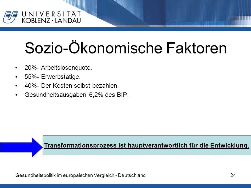 Gesundheitspolitik im europäischen Vergleich - Deutschland24 Sozio-Ökonomische Faktoren 20%- Arbeitslosenquote. 55%- Erwerbstätige. 40%- Der Kosten se