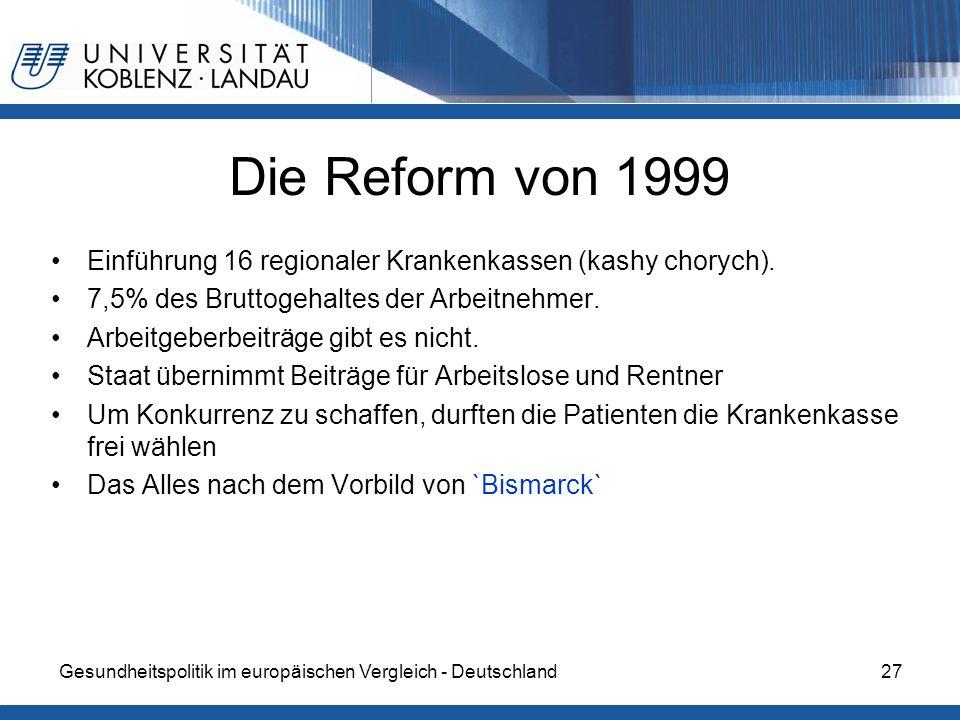 Gesundheitspolitik im europäischen Vergleich - Deutschland27 Die Reform von 1999 Einführung 16 regionaler Krankenkassen (kashy chorych). 7,5% des Brut