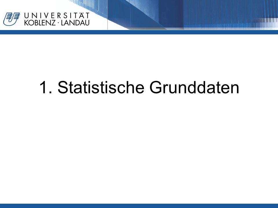 Gesundheitspolitik im europäischen Vergleich - Deutschland34 Aktuelle Situation - Gesundheitshaushalt ist mit über 3 Mrd.