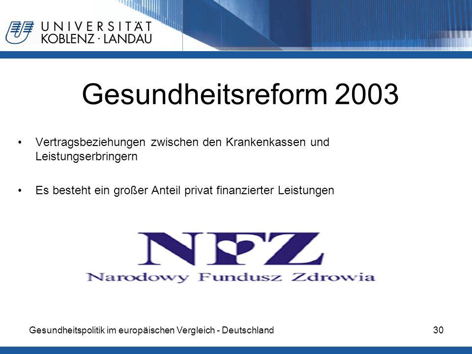 Gesundheitspolitik im europäischen Vergleich - Deutschland30 Gesundheitsreform 2003 Vertragsbeziehungen zwischen den Krankenkassen und Leistungserbrin