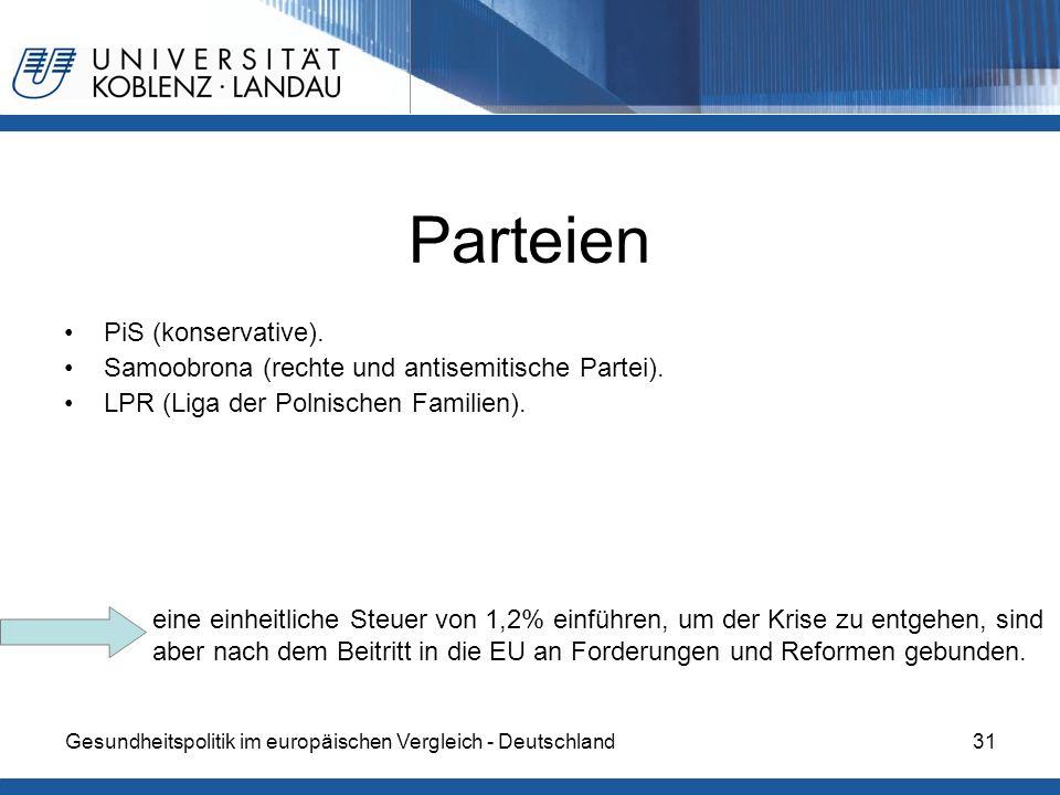 Gesundheitspolitik im europäischen Vergleich - Deutschland31 Parteien PiS (konservative). Samoobrona (rechte und antisemitische Partei). LPR (Liga der