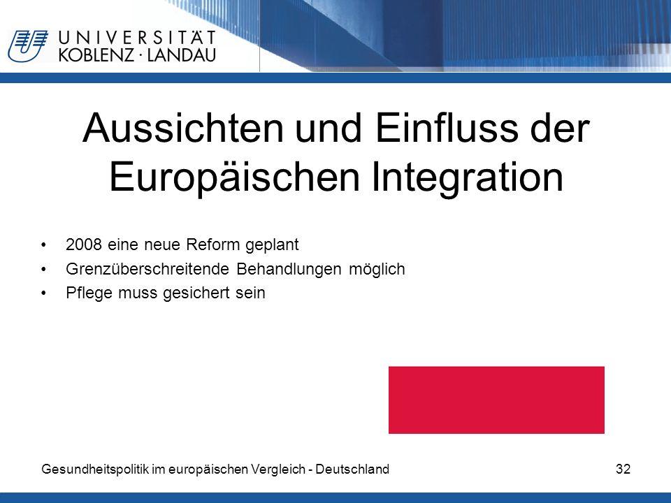 Gesundheitspolitik im europäischen Vergleich - Deutschland32 Aussichten und Einfluss der Europäischen Integration 2008 eine neue Reform geplant Grenzü