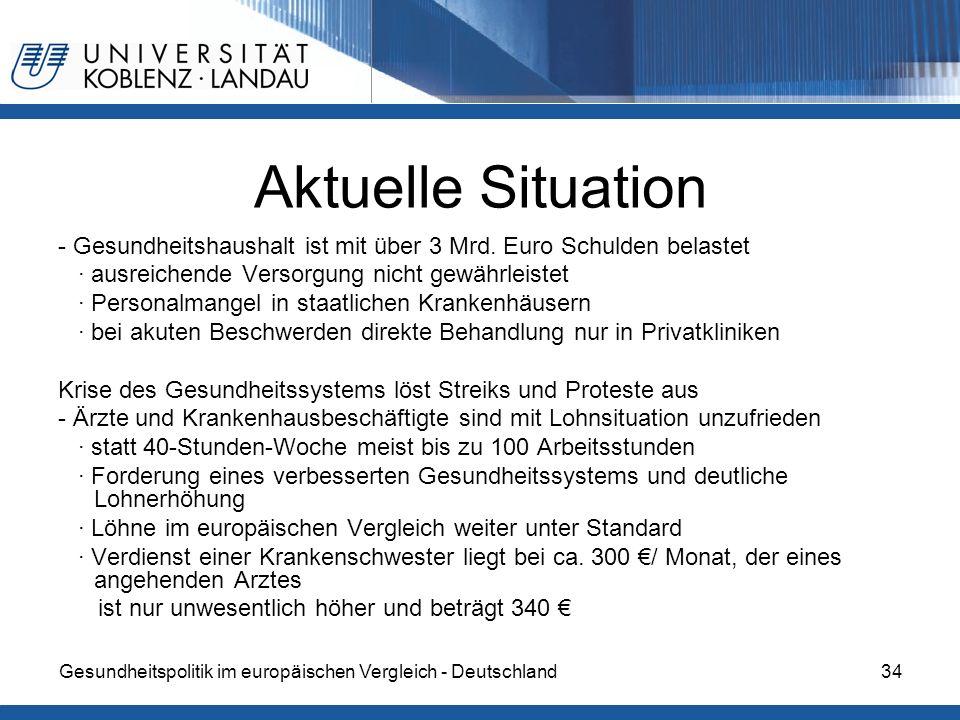 Gesundheitspolitik im europäischen Vergleich - Deutschland34 Aktuelle Situation - Gesundheitshaushalt ist mit über 3 Mrd. Euro Schulden belastet ausre