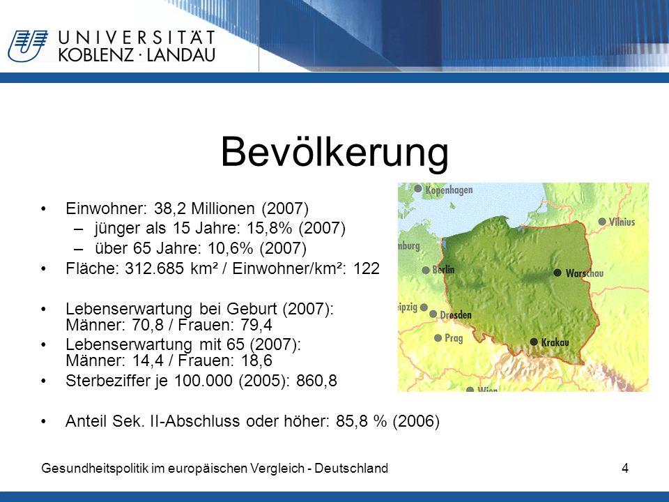 Gesundheitspolitik im europäischen Vergleich - Deutschland5 Wirtschaft und Staat BIP je Einwohner (2006): 12.300 BIP je Einwohner nach KKS (2006): 52,3 (EU27: 100) Öffentlicher Schuldenstand (2007): 45,2% (BIP) Staatsdefizit (2007, 2006, 2005, 2004): -2,0%; -3,8%; -4,3%; -5,7% (BIP) Arbeitslosenquote (2007): 9,6%