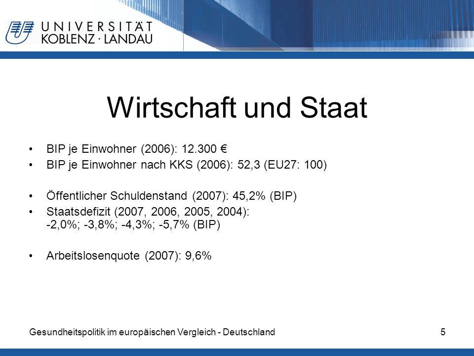 Gesundheitspolitik im europäischen Vergleich - Deutschland6 Gesundheit und Soziales Gesamtausgaben für den Sozialschutz (2005): 19,6% (vom BIP) Anteile: –Krankheit/Gesundheitsvorsorgung (2005): 19,9% –Alter/Rente (2005): 54,5% Praktizierende Ärzte je 100.000 Einwohner (2005): 213,6 Krankenhausbetten je 100.000 Einwohner (2005): 652,2