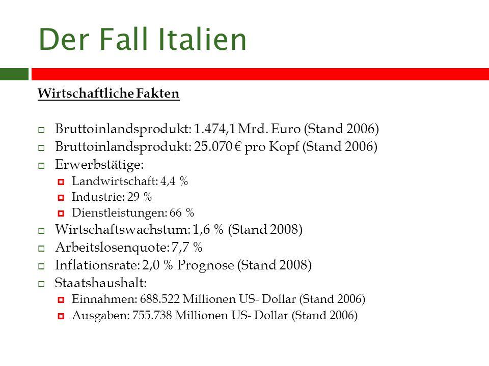 Der Fall Italien-Politisches System Allgemeine Informationen Staatsoberhaupt: Staatspräsident Giorgio Napolitano Regierungschef: Ministerpräsident Silvio Berlusconi