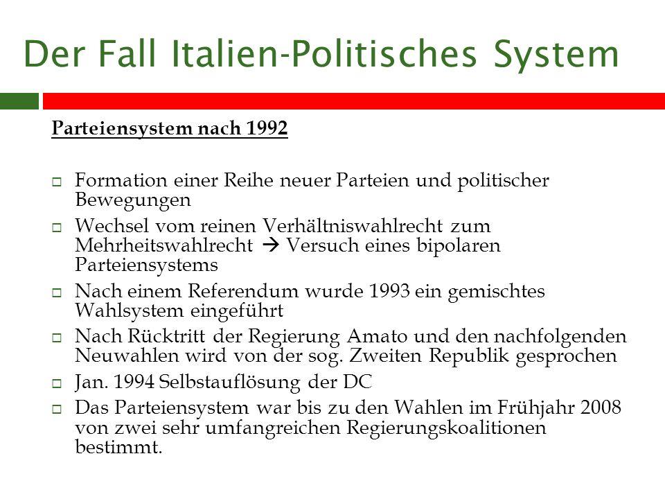 Der Fall Italien-Politisches System Forza Italia Am 25.