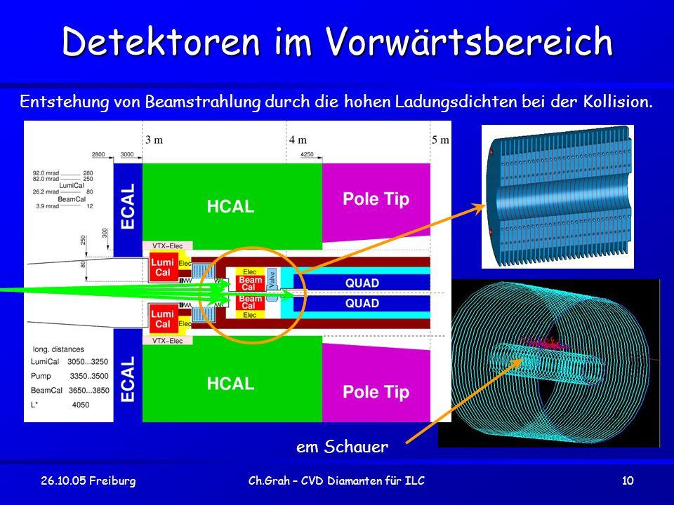 26.10.05 FreiburgCh.Grah – CVD Diamanten für ILC10 Detektoren im Vorwärtsbereich Entstehung von Beamstrahlung durch die hohen Ladungsdichten bei der K