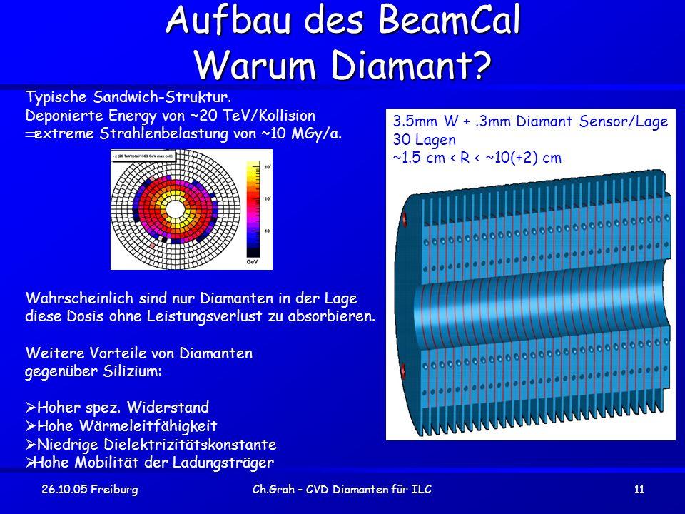 26.10.05 FreiburgCh.Grah – CVD Diamanten für ILC11 3.5mm W +.3mm Diamant Sensor/Lage 30 Lagen ~1.5 cm < R < ~10(+2) cm Aufbau des BeamCal Warum Diaman