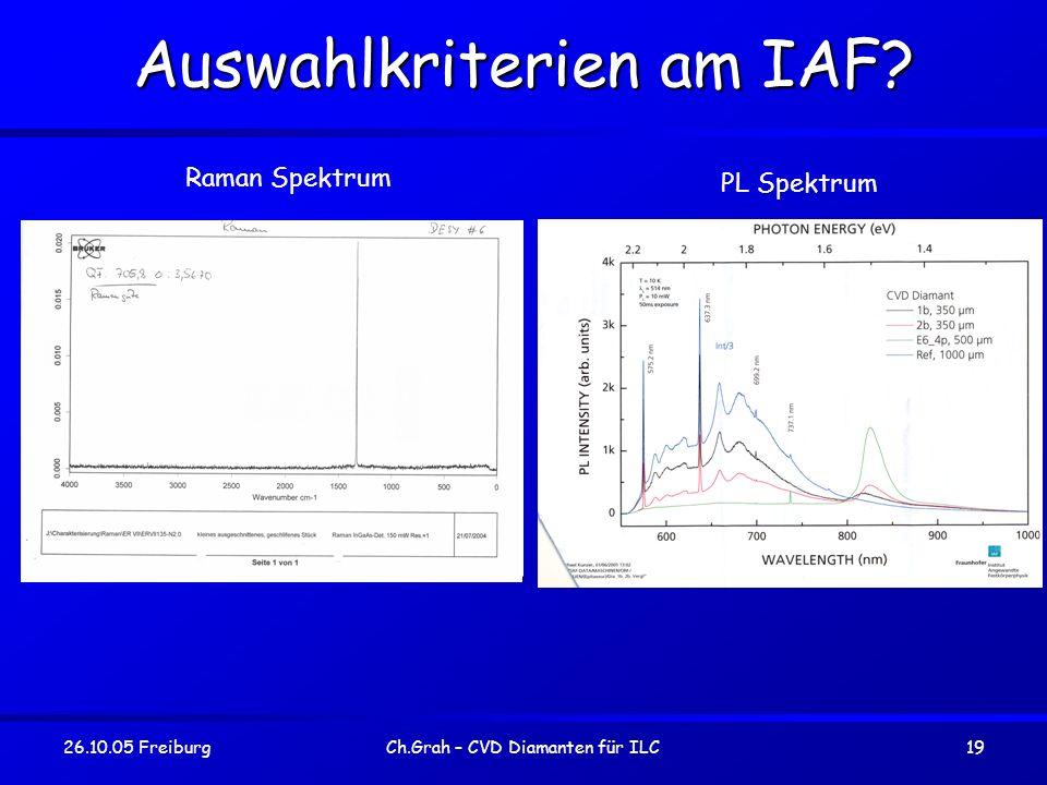 26.10.05 FreiburgCh.Grah – CVD Diamanten für ILC19 Auswahlkriterien am IAF? Raman Spektrum PL Spektrum