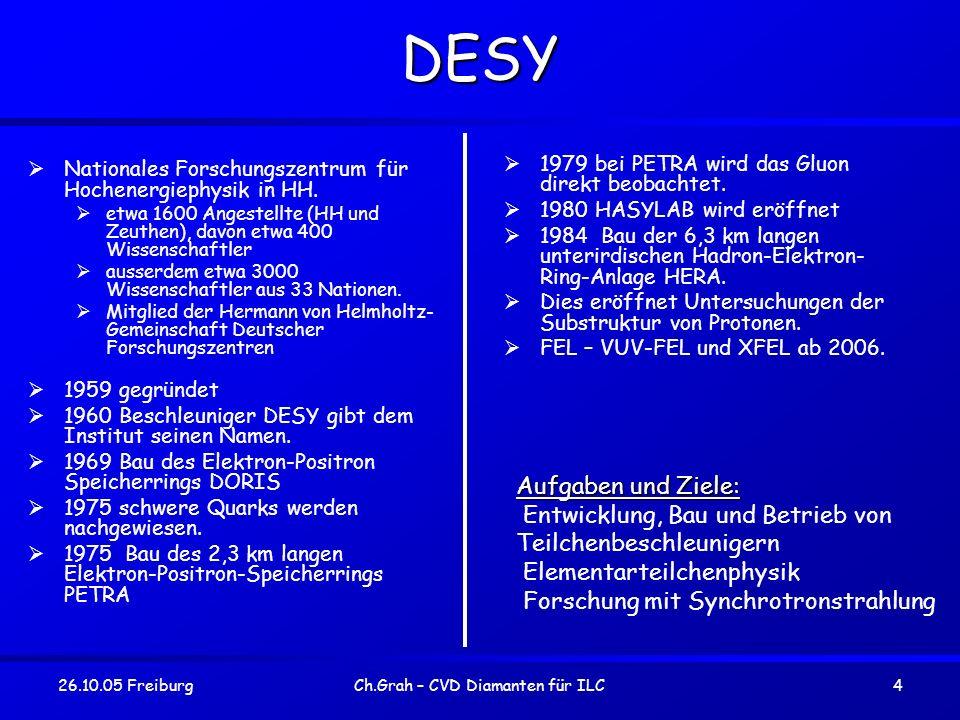 26.10.05 FreiburgCh.Grah – CVD Diamanten für ILC4 DESY Nationales Forschungszentrum für Hochenergiephysik in HH. etwa 1600 Angestellte (HH und Zeuthen