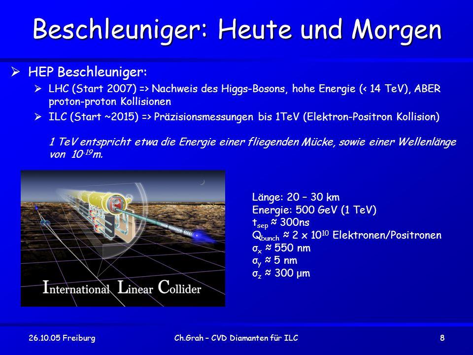 26.10.05 FreiburgCh.Grah – CVD Diamanten für ILC8 Beschleuniger: Heute und Morgen HEP Beschleuniger: LHC (Start 2007) => Nachweis des Higgs-Bosons, ho