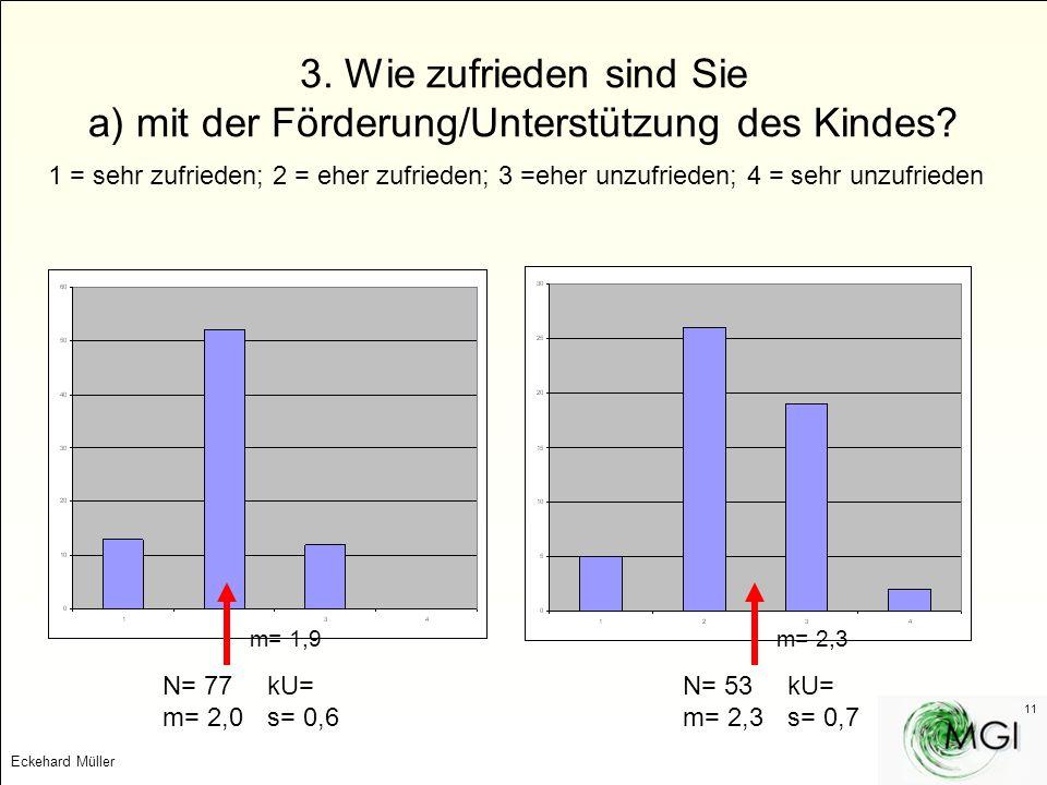 Eckehard Müller 11 3. Wie zufrieden sind Sie a) mit der Förderung/Unterstützung des Kindes? 1 = sehr zufrieden; 2 = eher zufrieden; 3 =eher unzufriede