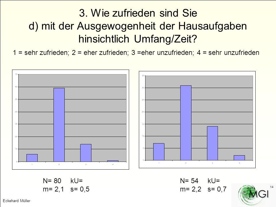 Eckehard Müller 14 3. Wie zufrieden sind Sie d) mit der Ausgewogenheit der Hausaufgaben hinsichtlich Umfang/Zeit? 1 = sehr zufrieden; 2 = eher zufried