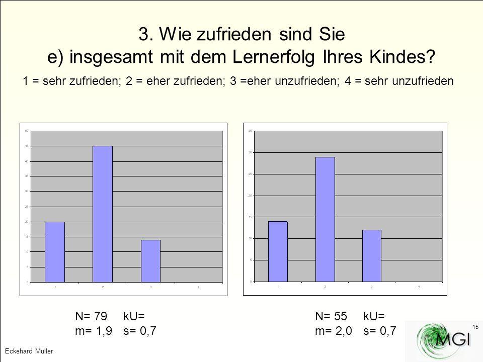 Eckehard Müller 15 3. Wie zufrieden sind Sie e) insgesamt mit dem Lernerfolg Ihres Kindes? 1 = sehr zufrieden; 2 = eher zufrieden; 3 =eher unzufrieden
