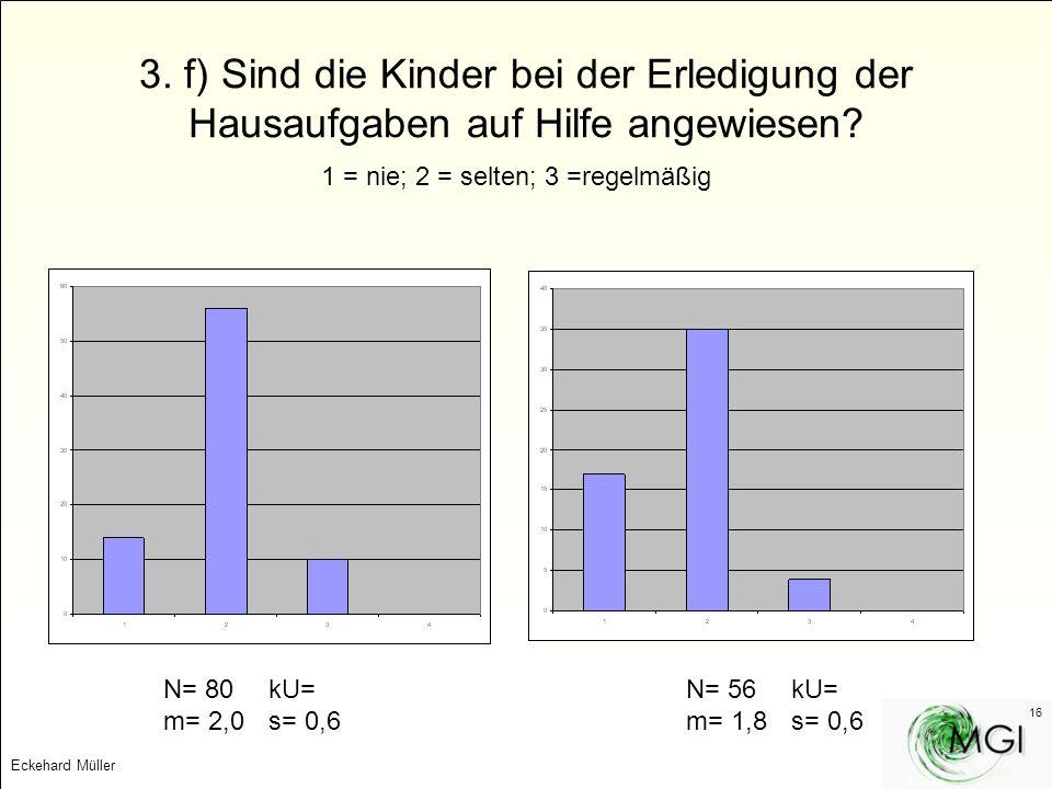 Eckehard Müller 16 3. f) Sind die Kinder bei der Erledigung der Hausaufgaben auf Hilfe angewiesen? 1 = nie; 2 = selten; 3 =regelmäßig N= 80kU= m= 2,0s