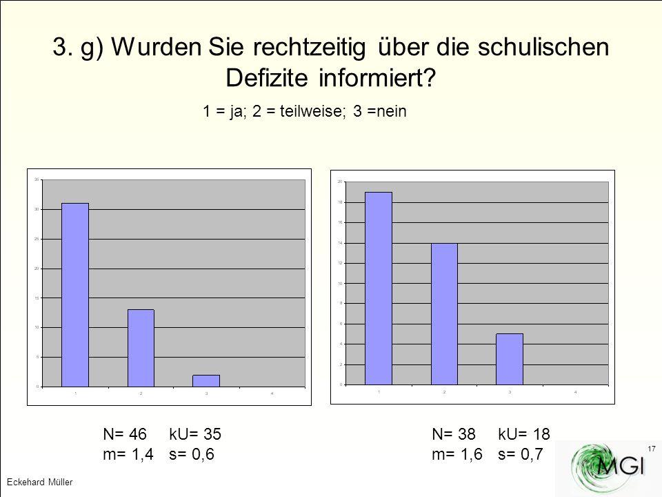 Eckehard Müller 17 3. g) Wurden Sie rechtzeitig über die schulischen Defizite informiert? 1 = ja; 2 = teilweise; 3 =nein N= 46kU= 35 m= 1,4s= 0,6 N= 3