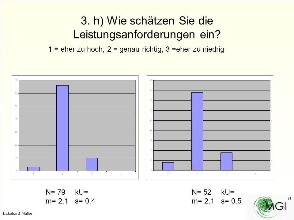 Eckehard Müller 18 3. h) Wie schätzen Sie die Leistungsanforderungen ein? 1 = eher zu hoch; 2 = genau richtig; 3 =eher zu niedrig N= 79kU= m= 2,1s= 0,