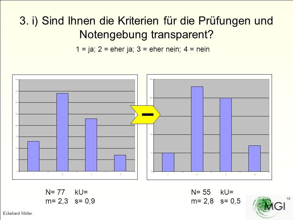 Eckehard Müller 19 3. i) Sind Ihnen die Kriterien für die Prüfungen und Notengebung transparent? 1 = ja; 2 = eher ja; 3 = eher nein; 4 = nein N= 77kU=
