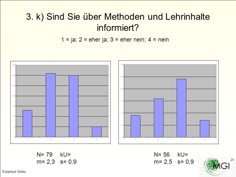 Eckehard Müller 20 3. k) Sind Sie über Methoden und Lehrinhalte informiert? 1 = ja; 2 = eher ja; 3 = eher nein; 4 = nein N= 79kU= m= 2,3s= 0,9 N= 56kU