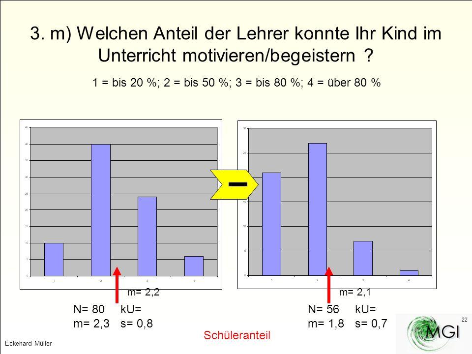 Eckehard Müller 22 3. m) Welchen Anteil der Lehrer konnte Ihr Kind im Unterricht motivieren/begeistern ? 1 = bis 20 %; 2 = bis 50 %; 3 = bis 80 %; 4 =