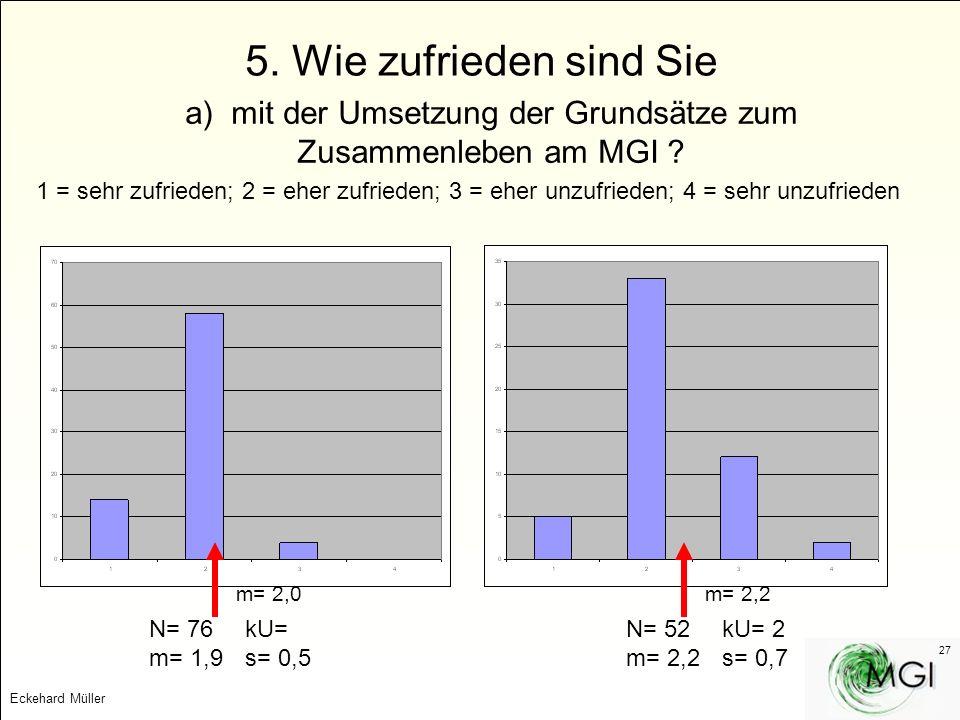 Eckehard Müller 27 5. Wie zufrieden sind Sie a) mit der Umsetzung der Grundsätze zum Zusammenleben am MGI ? 1 = sehr zufrieden; 2 = eher zufrieden; 3