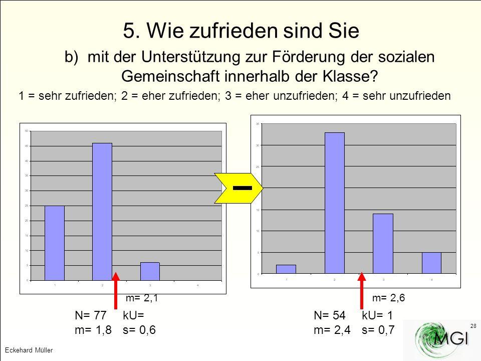 Eckehard Müller 28 5. Wie zufrieden sind Sie b) mit der Unterstützung zur Förderung der sozialen Gemeinschaft innerhalb der Klasse? 1 = sehr zufrieden