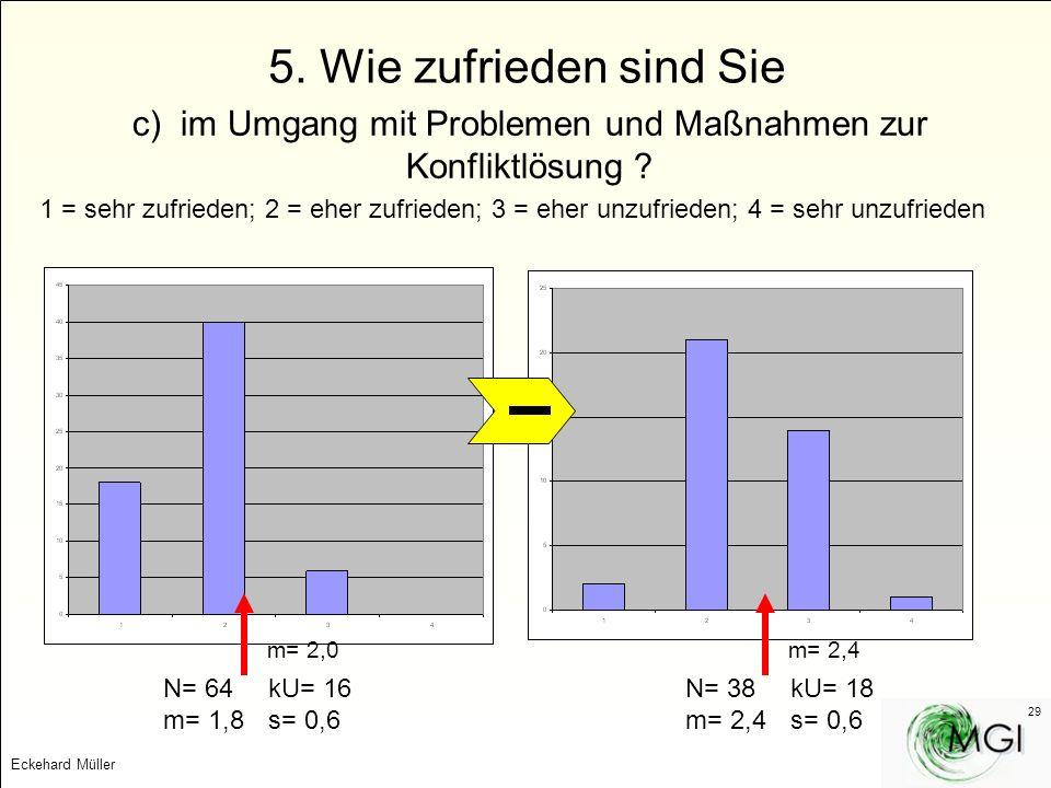 Eckehard Müller 29 5. Wie zufrieden sind Sie c) im Umgang mit Problemen und Maßnahmen zur Konfliktlösung ? 1 = sehr zufrieden; 2 = eher zufrieden; 3 =