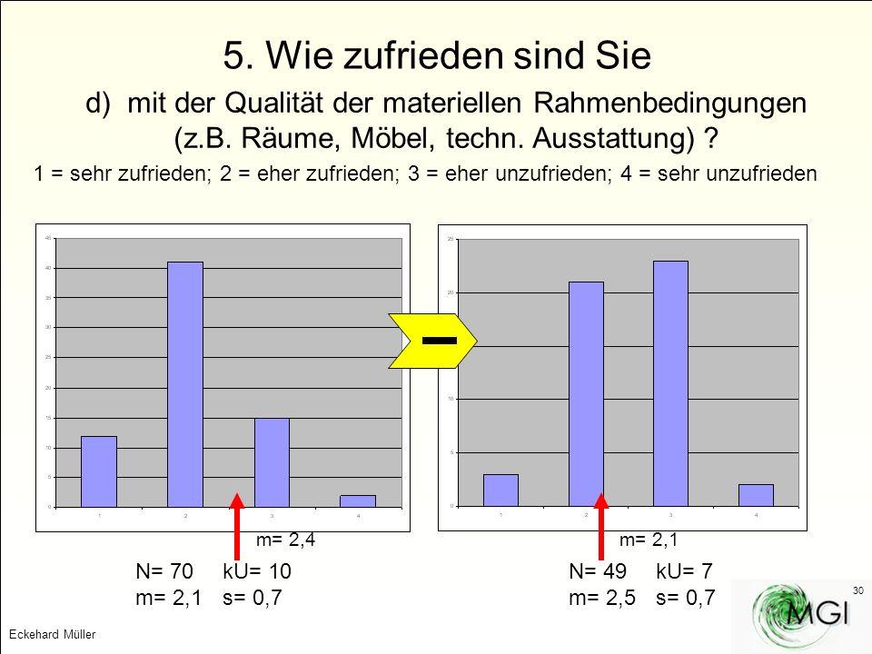 Eckehard Müller 30 5. Wie zufrieden sind Sie d) mit der Qualität der materiellen Rahmenbedingungen (z.B. Räume, Möbel, techn. Ausstattung) ? 1 = sehr