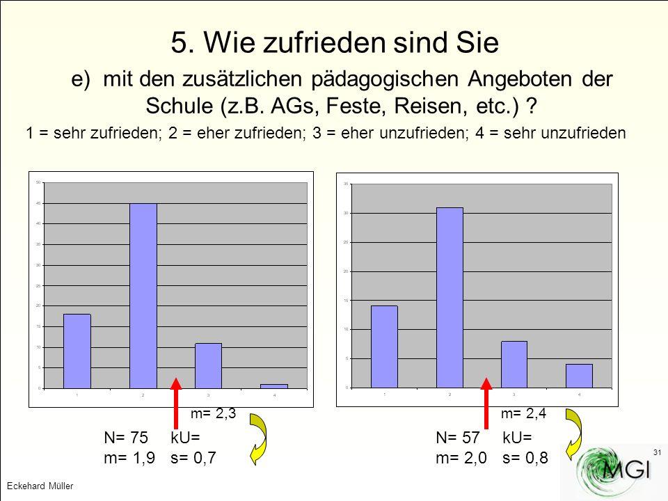 Eckehard Müller 31 5. Wie zufrieden sind Sie e) mit den zusätzlichen pädagogischen Angeboten der Schule (z.B. AGs, Feste, Reisen, etc.) ? 1 = sehr zuf