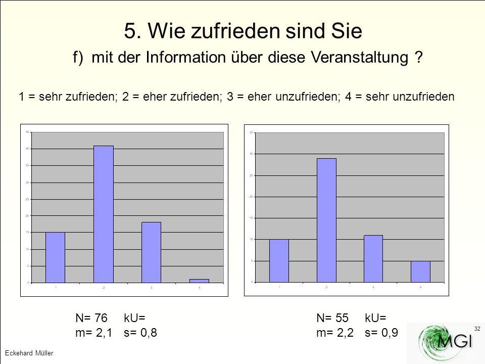 Eckehard Müller 32 5. Wie zufrieden sind Sie f) mit der Information über diese Veranstaltung ? 1 = sehr zufrieden; 2 = eher zufrieden; 3 = eher unzufr