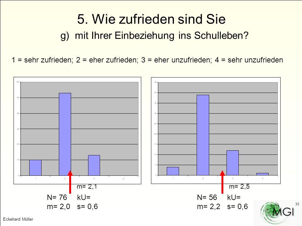 Eckehard Müller 33 5. Wie zufrieden sind Sie g) mit Ihrer Einbeziehung ins Schulleben? 1 = sehr zufrieden; 2 = eher zufrieden; 3 = eher unzufrieden; 4