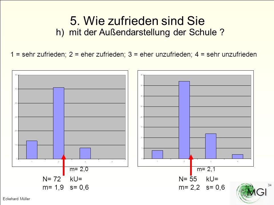 Eckehard Müller 34 5. Wie zufrieden sind Sie h) mit der Außendarstellung der Schule ? 1 = sehr zufrieden; 2 = eher zufrieden; 3 = eher unzufrieden; 4