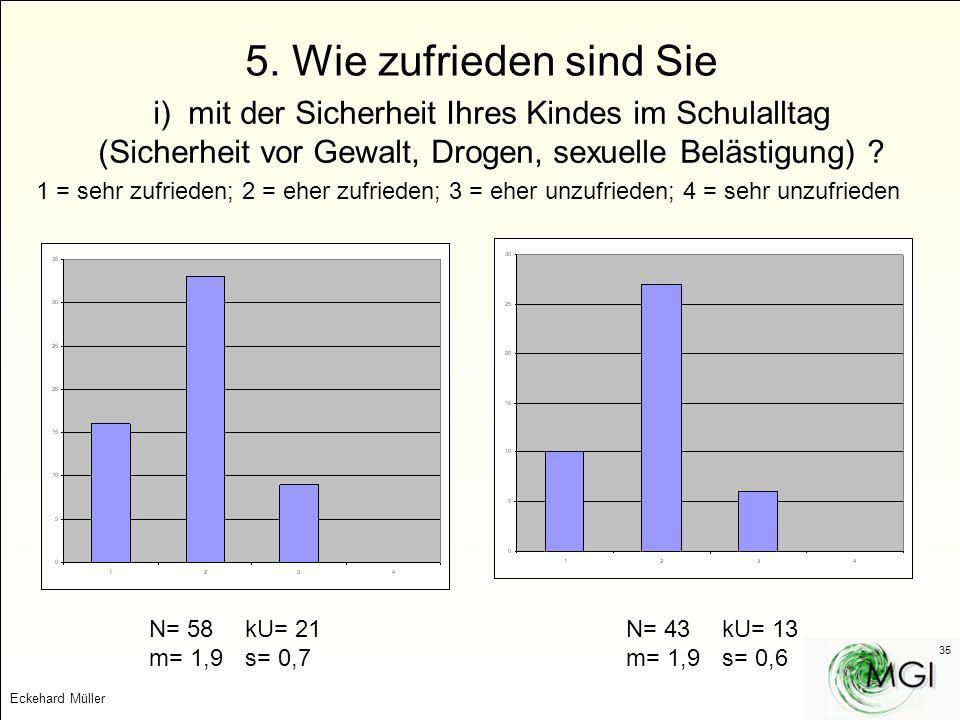 Eckehard Müller 35 5. Wie zufrieden sind Sie i) mit der Sicherheit Ihres Kindes im Schulalltag (Sicherheit vor Gewalt, Drogen, sexuelle Belästigung) ?