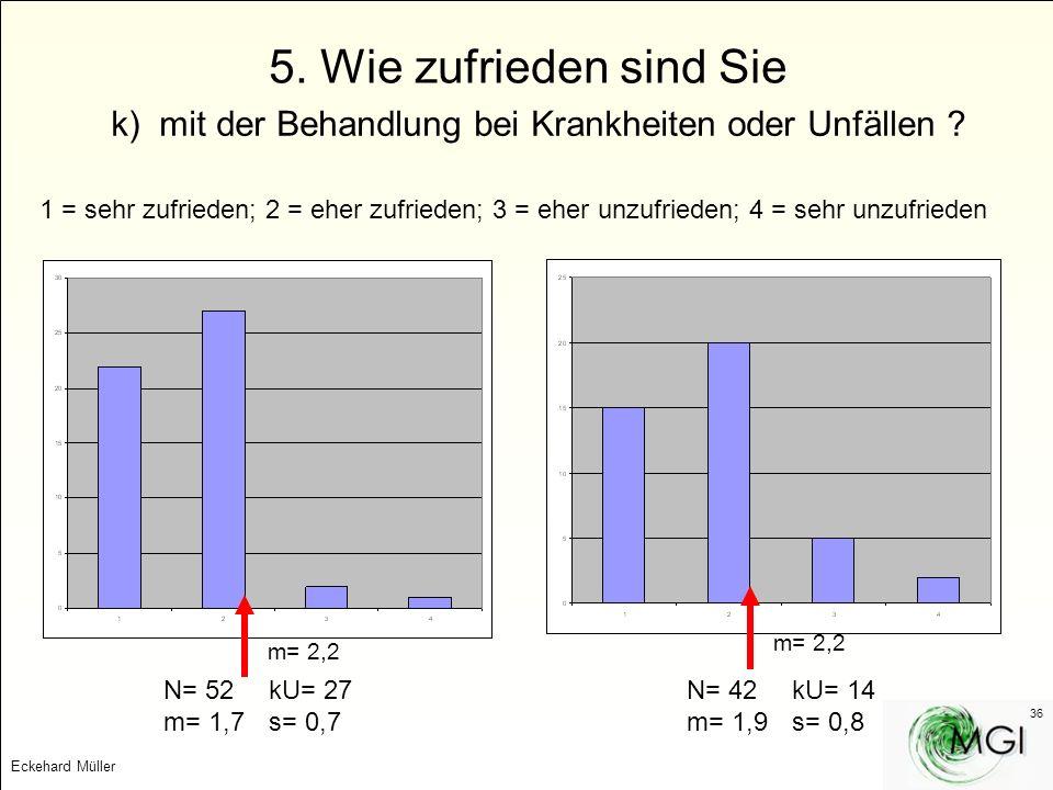 Eckehard Müller 36 5. Wie zufrieden sind Sie k) mit der Behandlung bei Krankheiten oder Unfällen ? 1 = sehr zufrieden; 2 = eher zufrieden; 3 = eher un