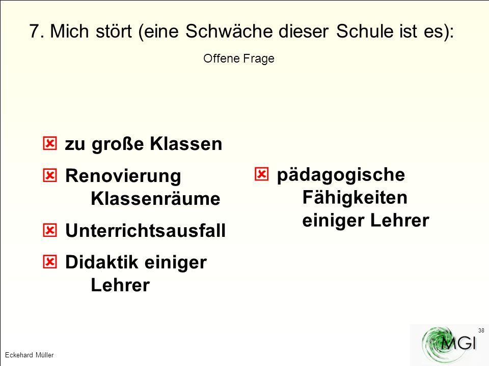Eckehard Müller 38 7. Mich stört (eine Schwäche dieser Schule ist es): Offene Frage zu große Klassen Renovierung Klassenräume Unterrichtsausfall Didak