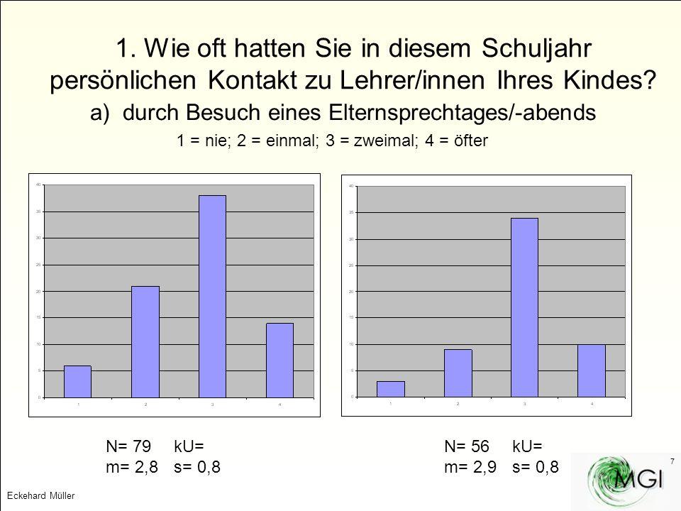 Eckehard Müller 7 1. Wie oft hatten Sie in diesem Schuljahr persönlichen Kontakt zu Lehrer/innen Ihres Kindes? a) durch Besuch eines Elternsprechtages